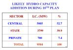 likely hydro capacity addition during 10 th plan