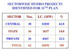 sectorwise hydro projects identified for 11 th plan