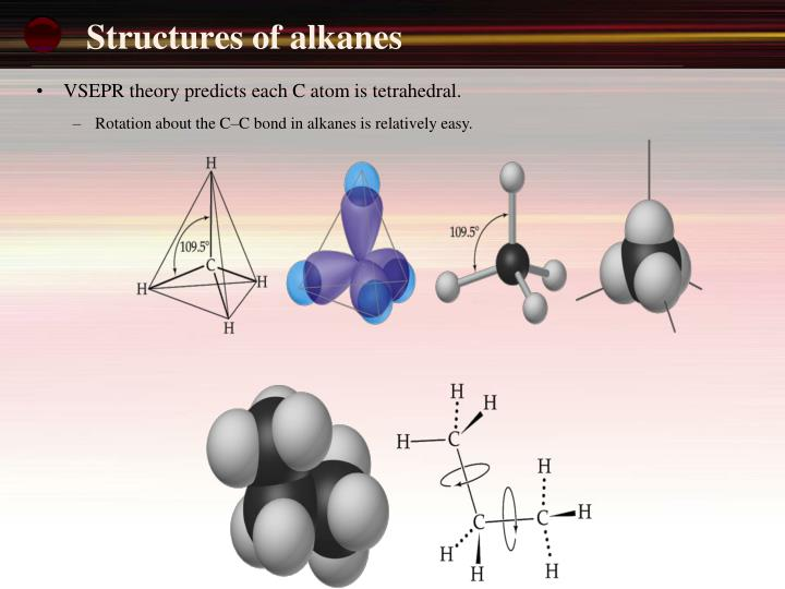 Structures of alkanes