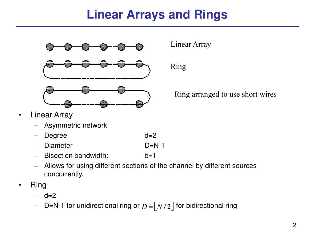 Linear Array