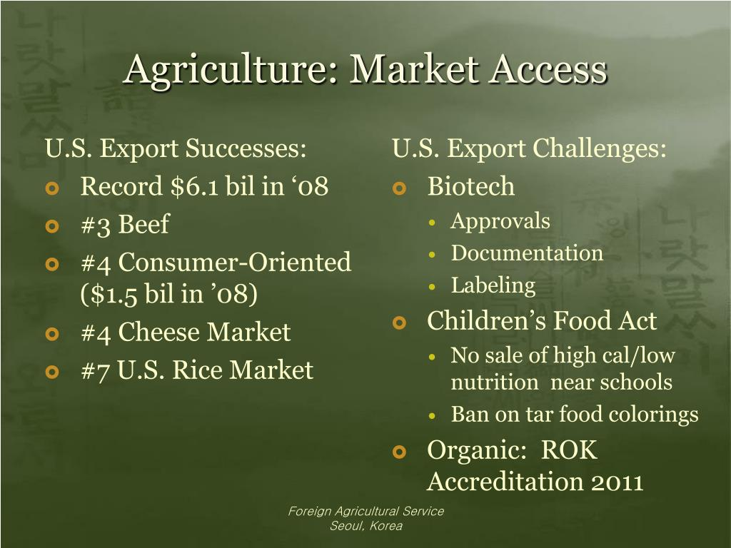Agriculture: Market Access