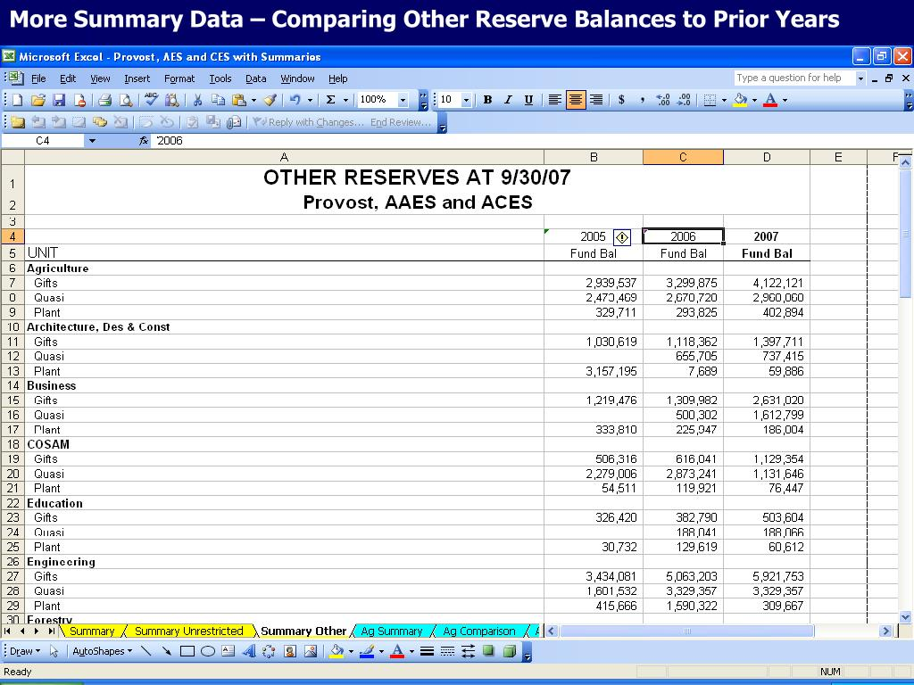 More Summary Data – Comparing Other Reserve Balances to Prior Years