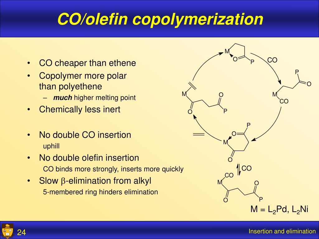 CO/olefin copolymerization