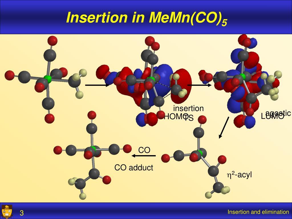 Insertion in MeMn(CO)
