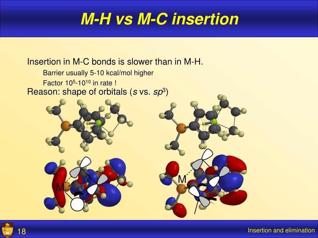 M-H vs M-C insertion