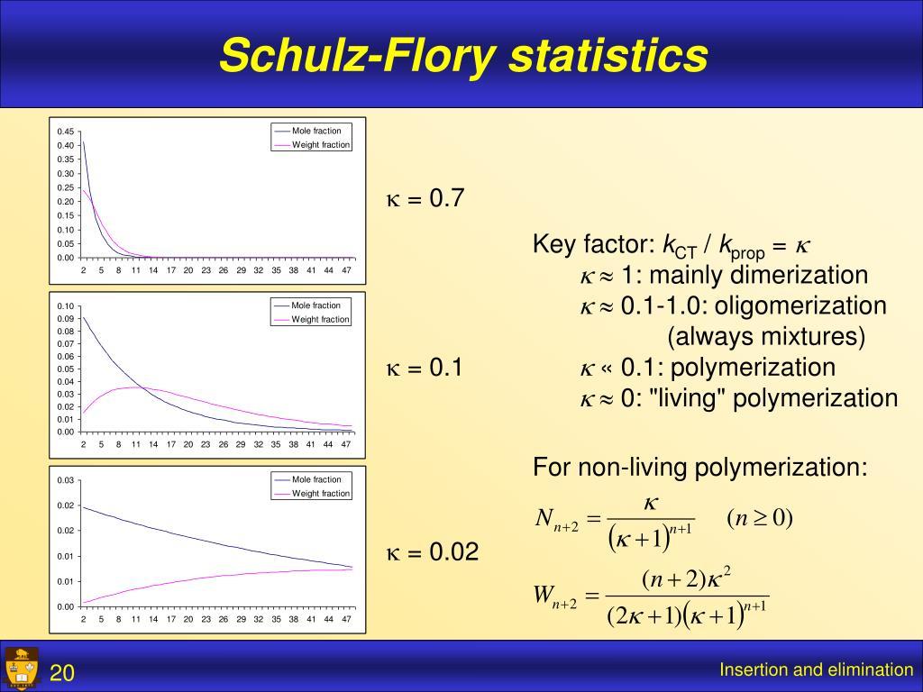 Schulz-Flory statistics