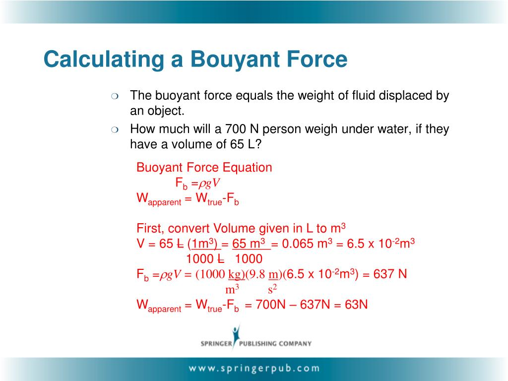 Calculating a Bouyant Force