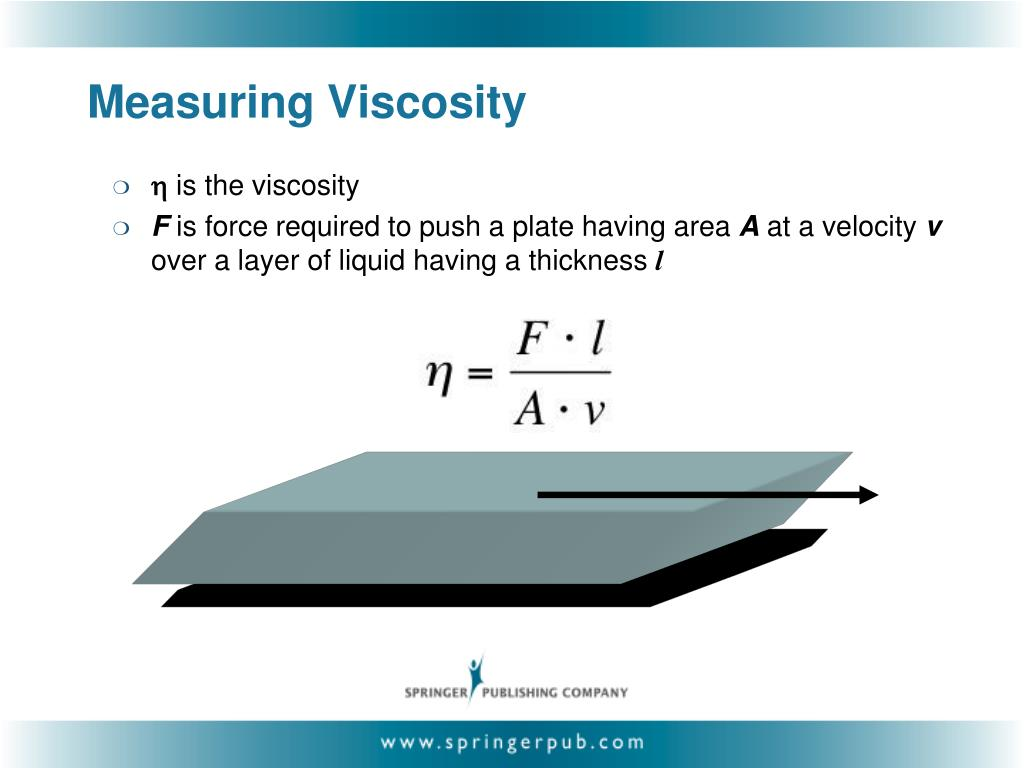 Measuring Viscosity
