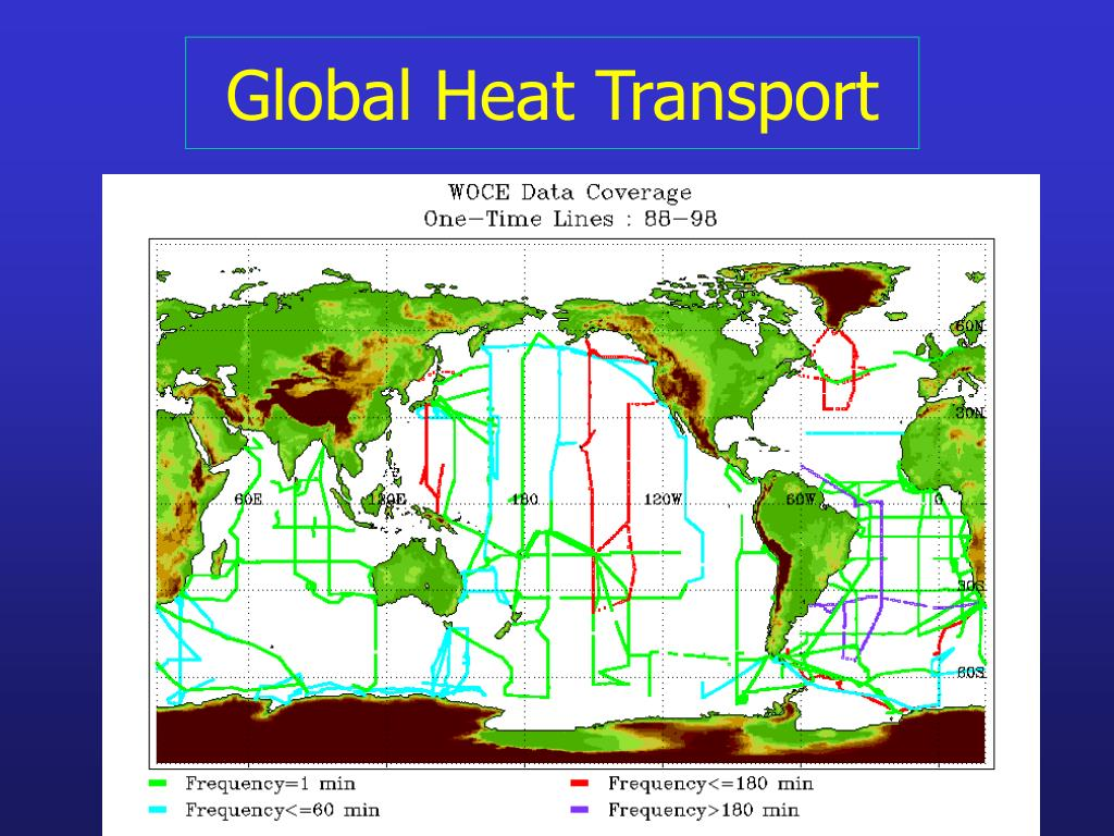 Global Heat Transport