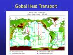 global heat transport17