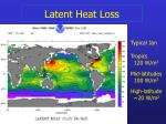 latent heat loss