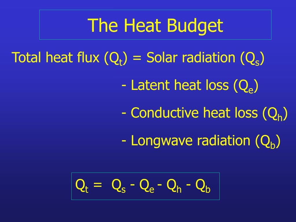 The Heat Budget