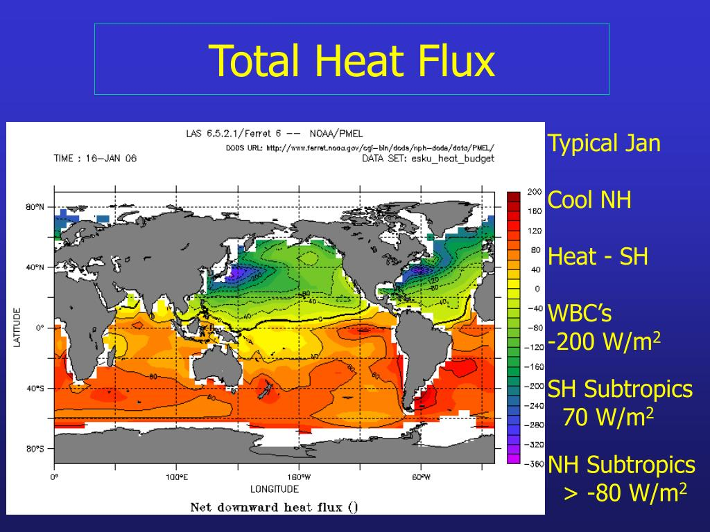 Total Heat Flux