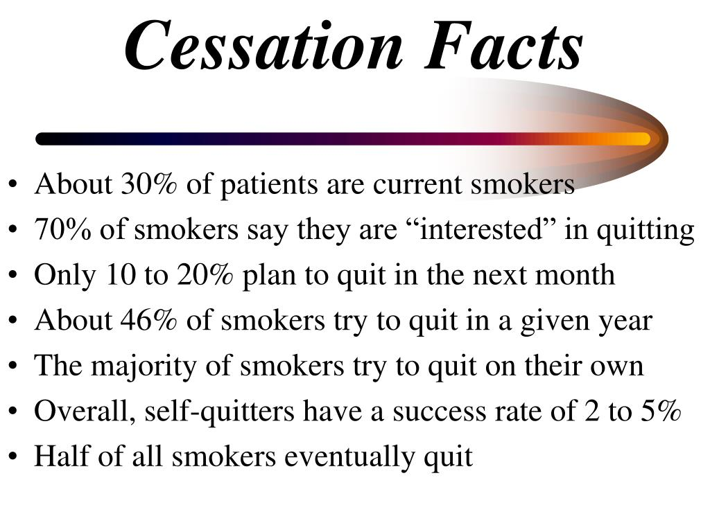 Cessation Facts