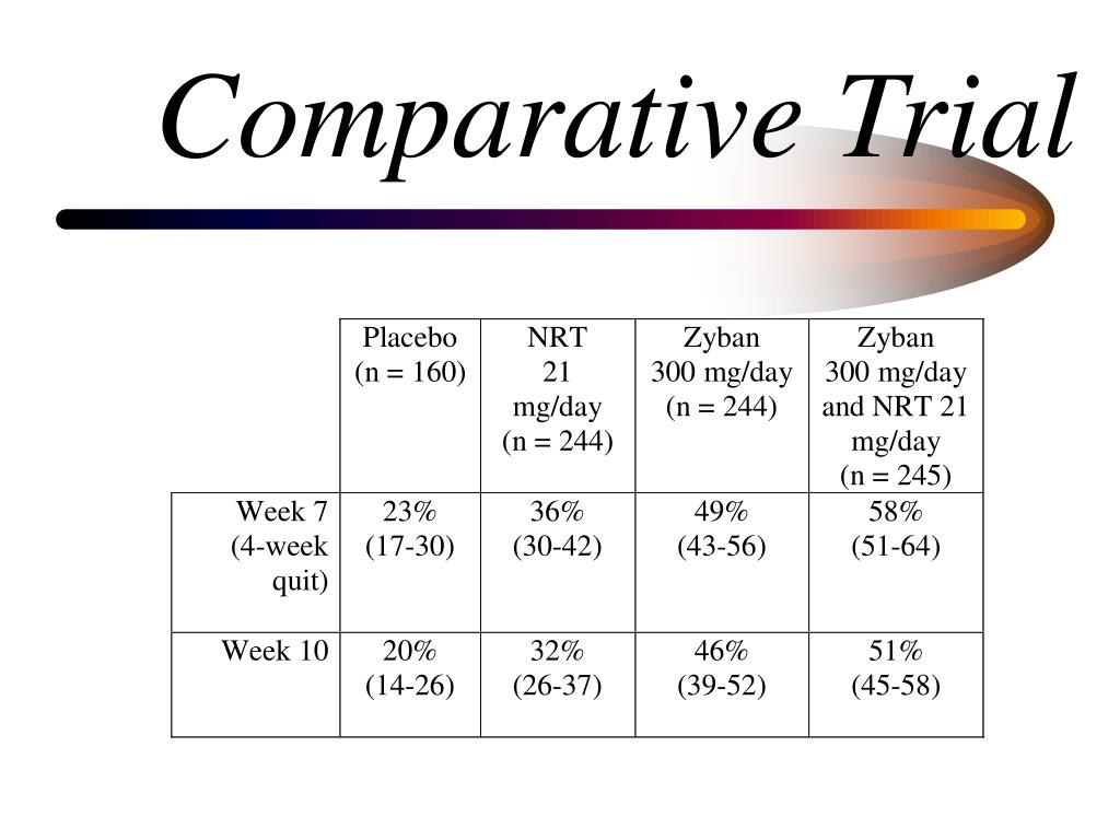 Comparative Trial