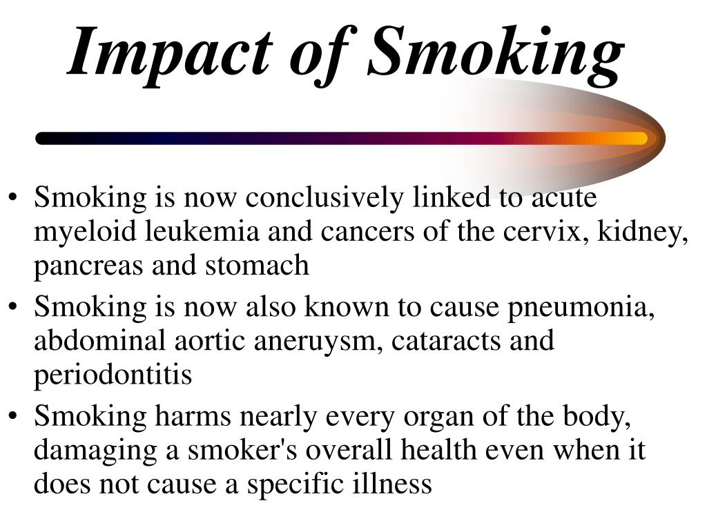 Impact of Smoking