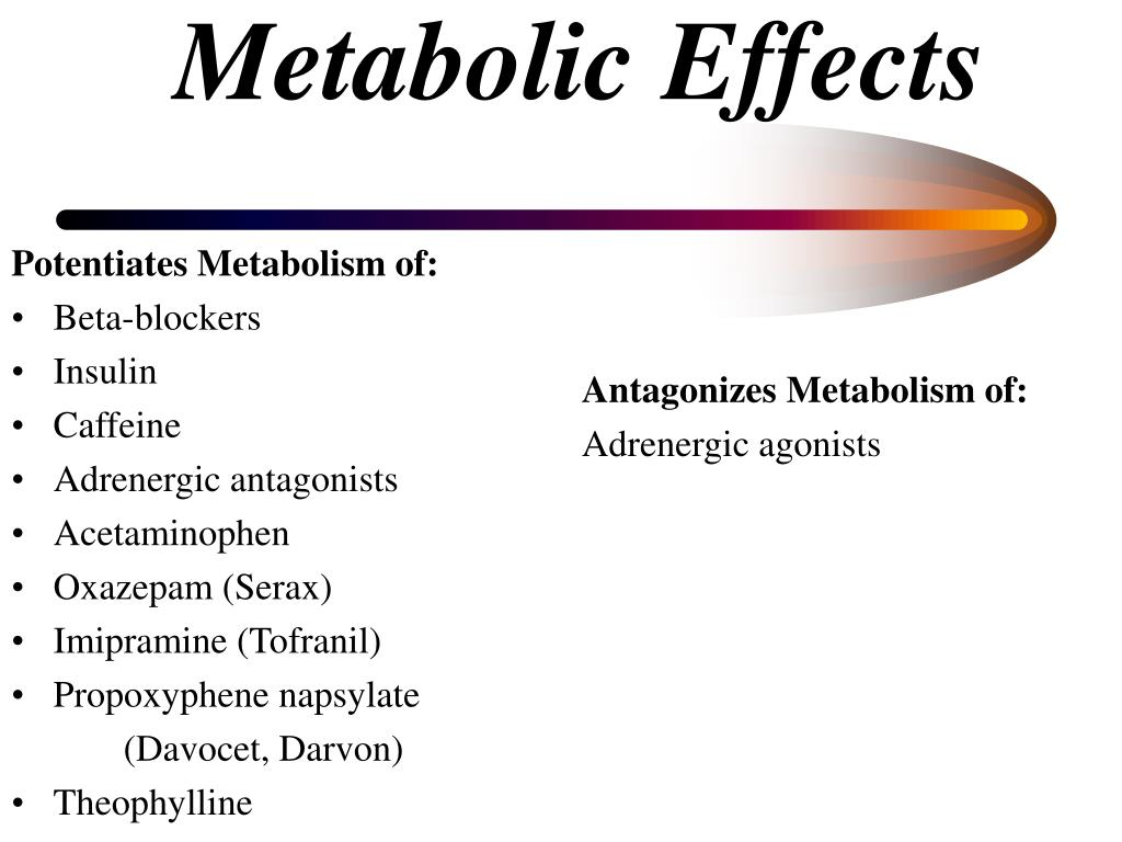 Potentiates Metabolism of: