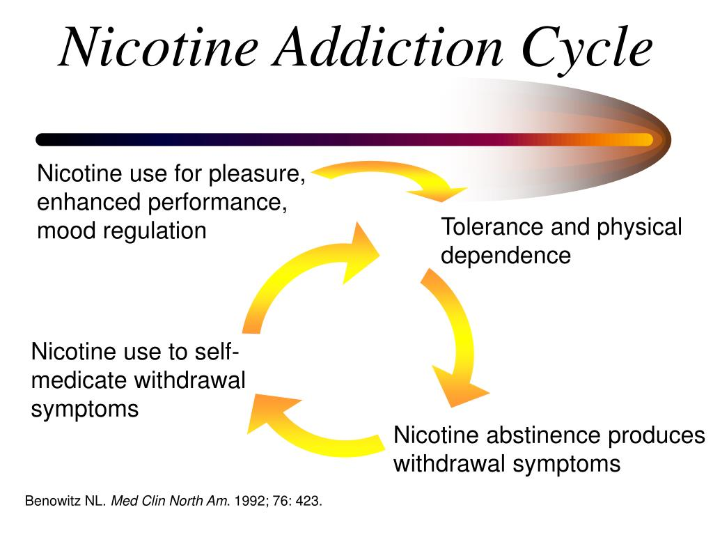 Nicotine use for pleasure,