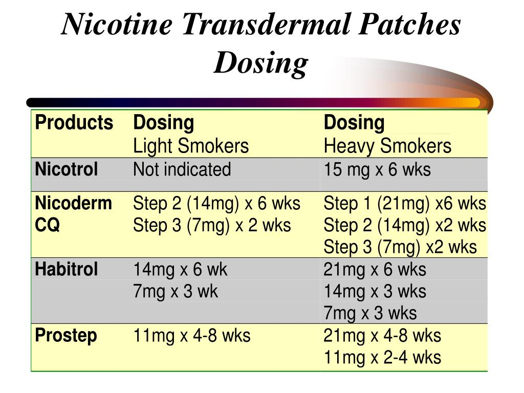 Nicotine Transdermal Patches