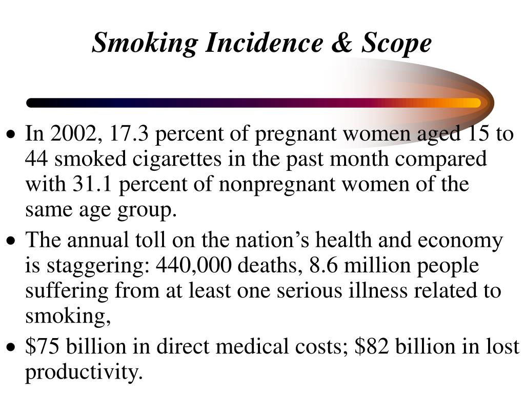 Smoking Incidence & Scope
