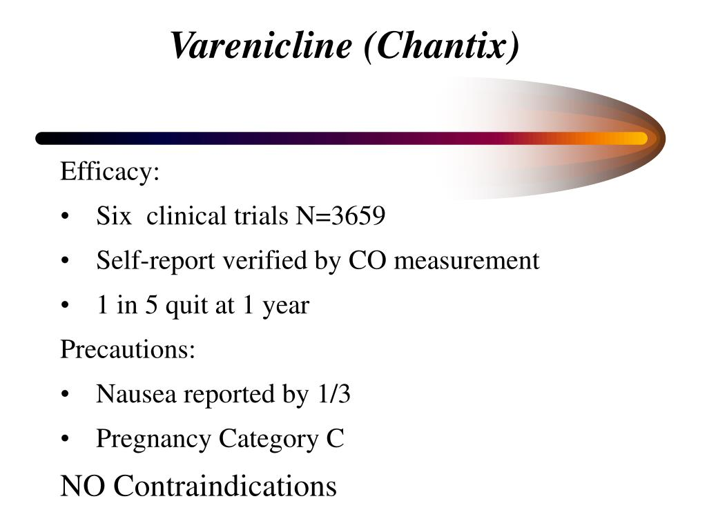 Varenicline (Chantix)