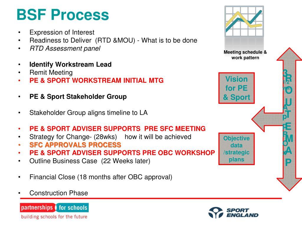 BSF Process