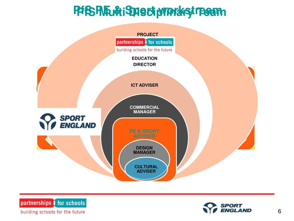 PfS PE & Sport workstream