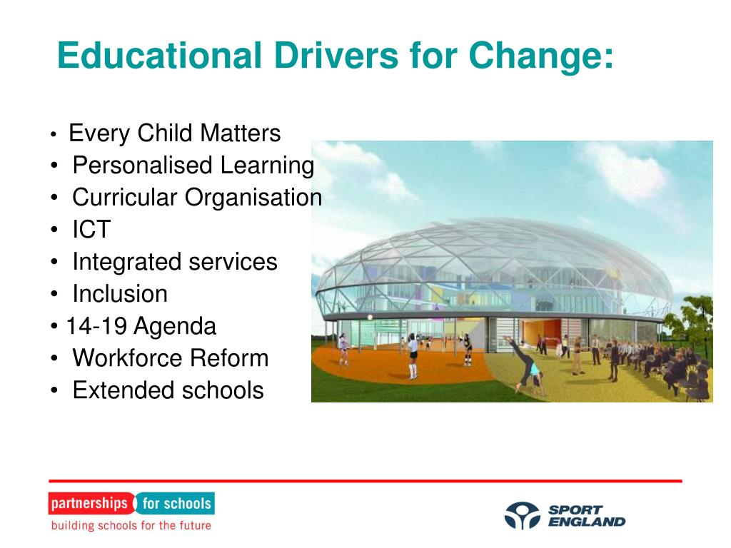 Educational Drivers for Change:
