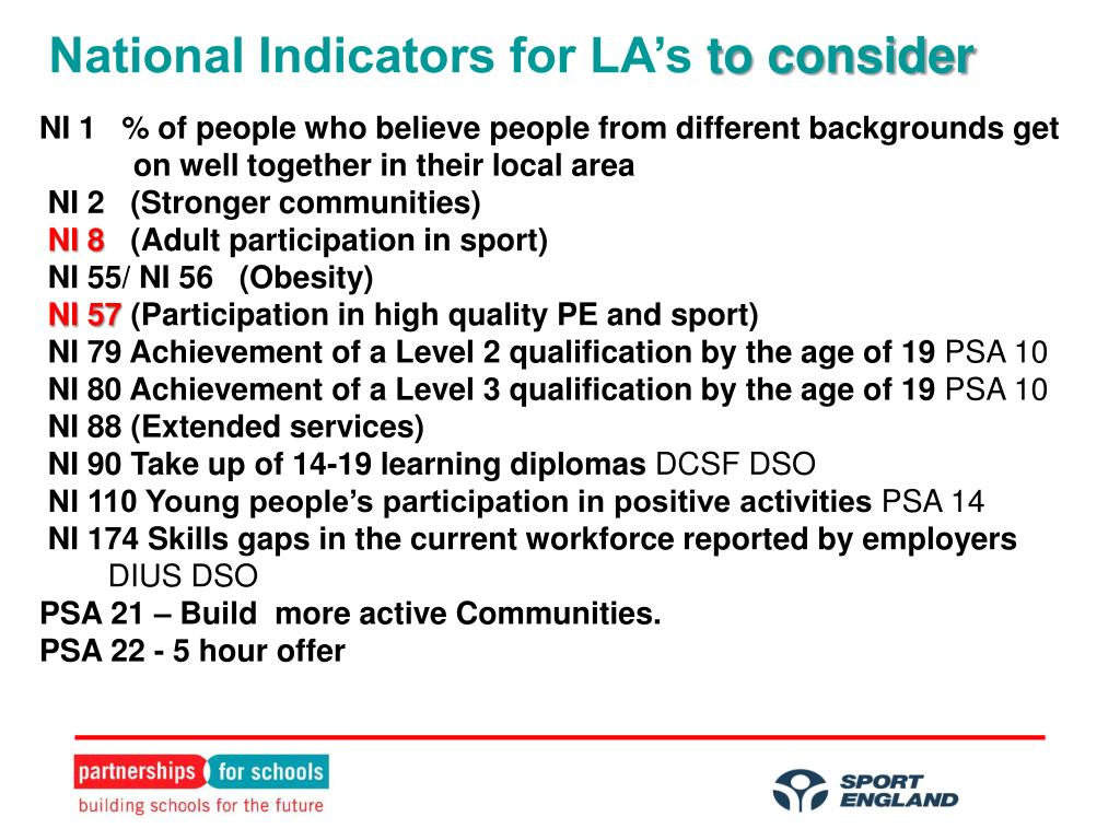 National Indicators for LA's