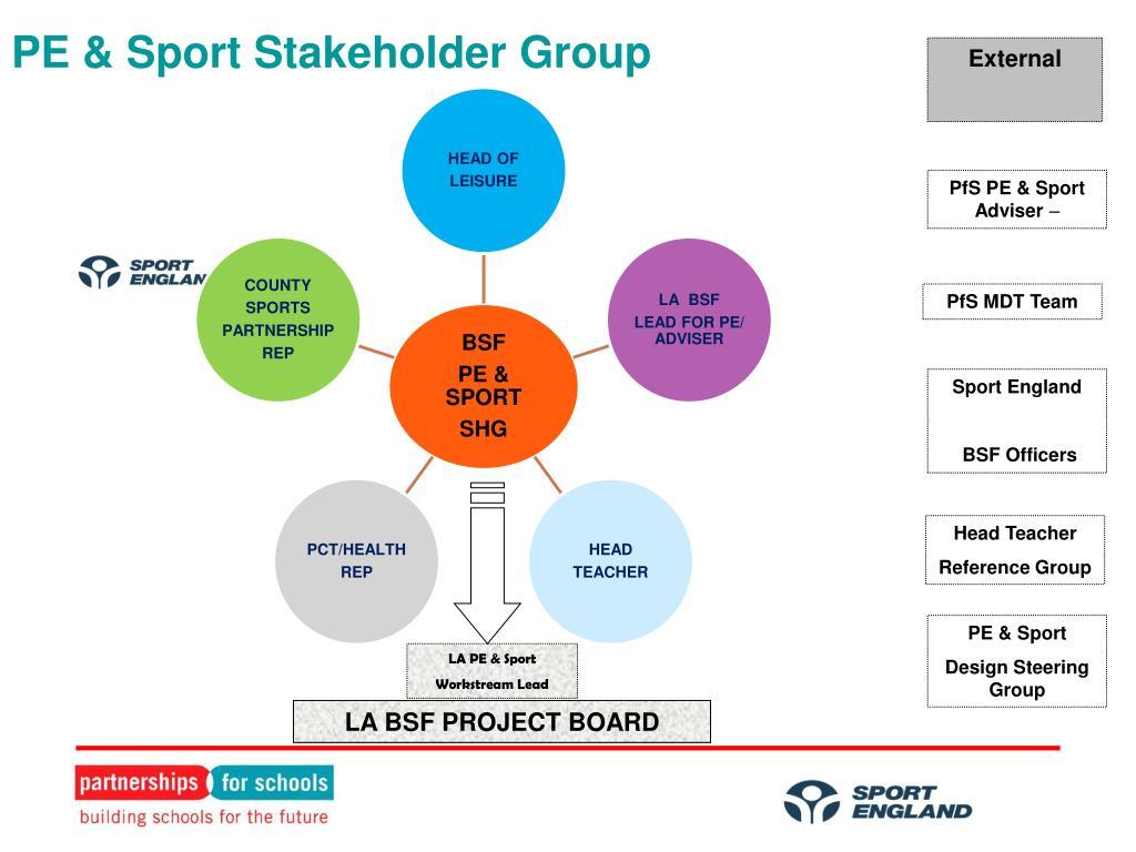 PE & Sport Stakeholder Group