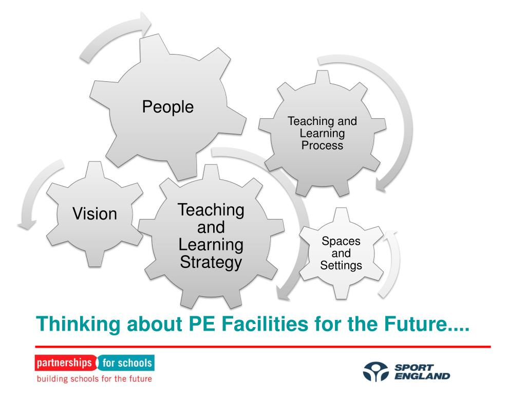 Thinking about PE Facilities for the Future....