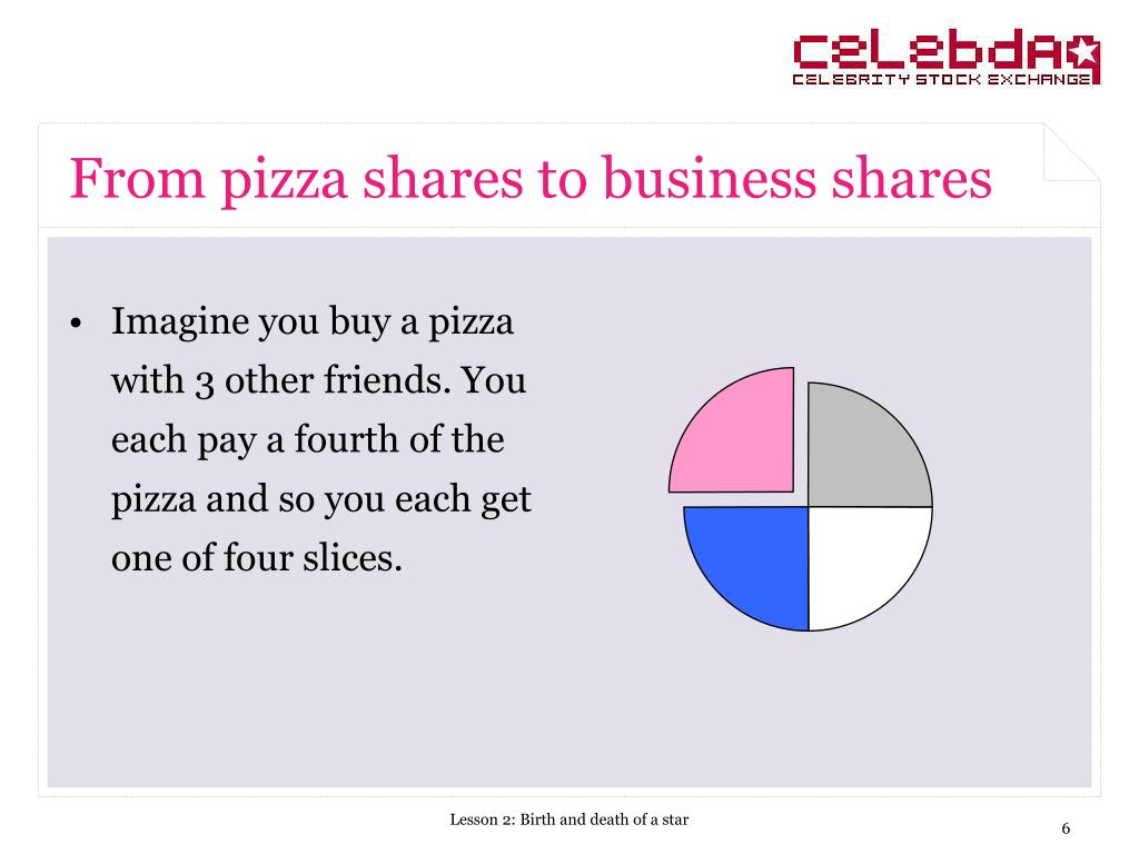 From pizza shares to business shares