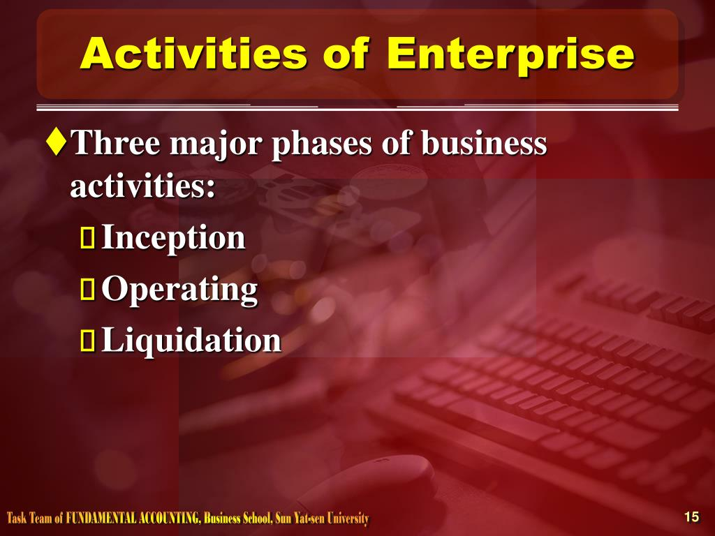 Activities of Enterprise