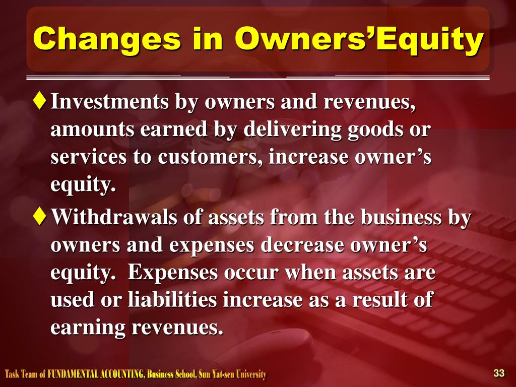 Changes in Owners'Equity