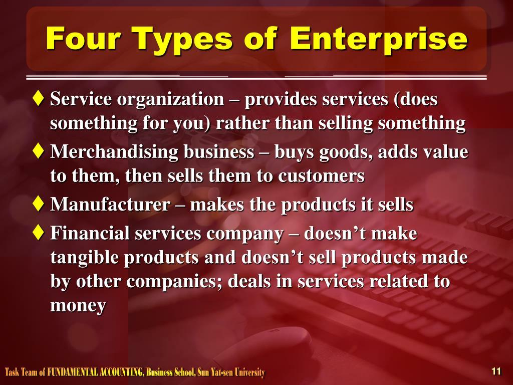 Four Types of Enterprise