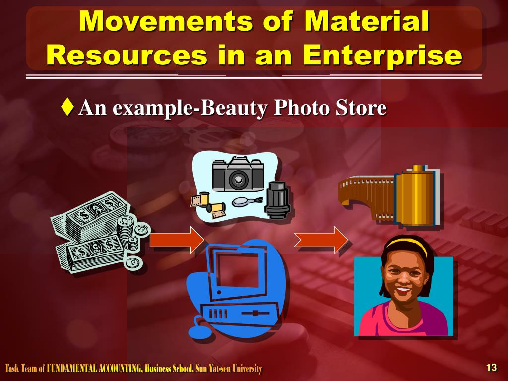 Movements of Material Resources in an Enterprise