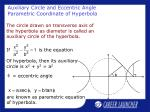 auxiliary circle and eccentric angle parametric coordinate of hyperbola