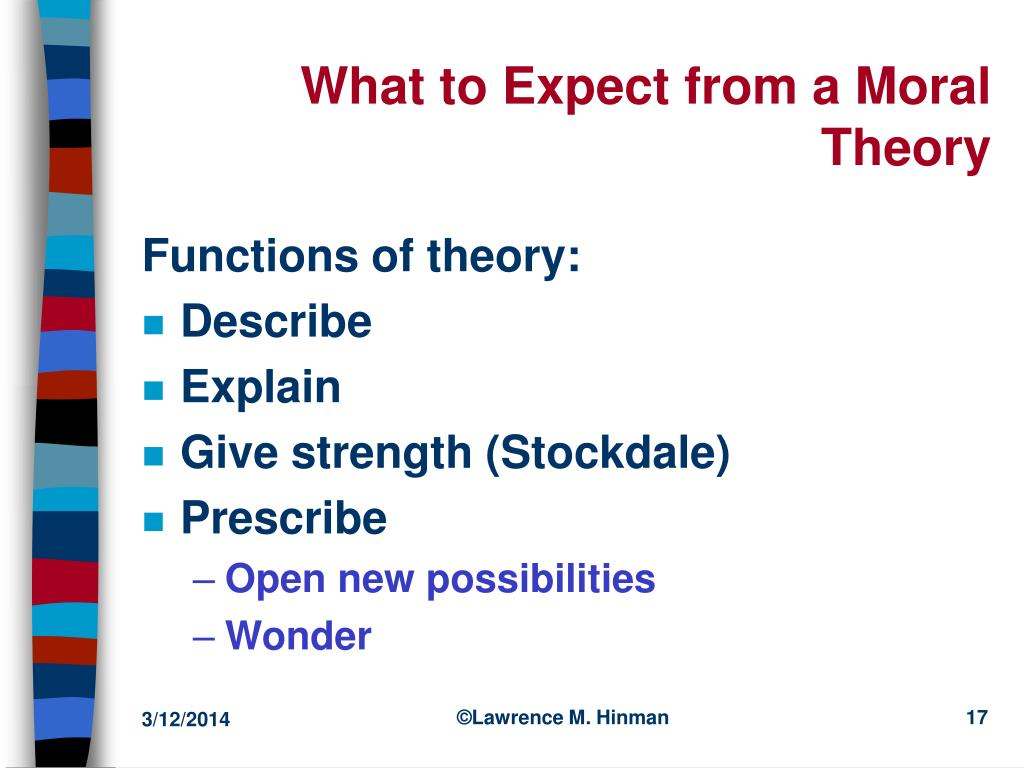 What to Expect from a Moral Theory