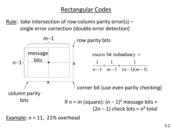 Rectangular codes l.jpg