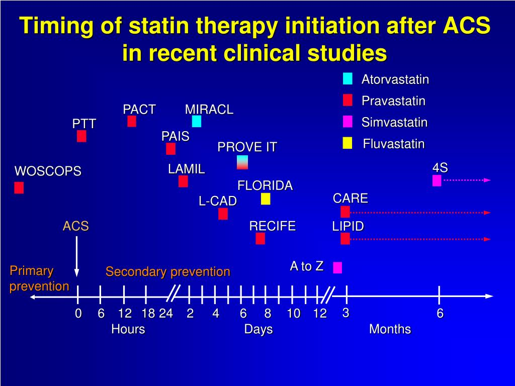 WOSCOPS: Lifetime Clinical and Economic Benefits of Statin ...