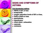 signs and symptoms of asthma32