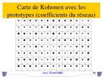 carte de kohonen avec les prototypes coefficients du r seau