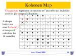 kohonen map