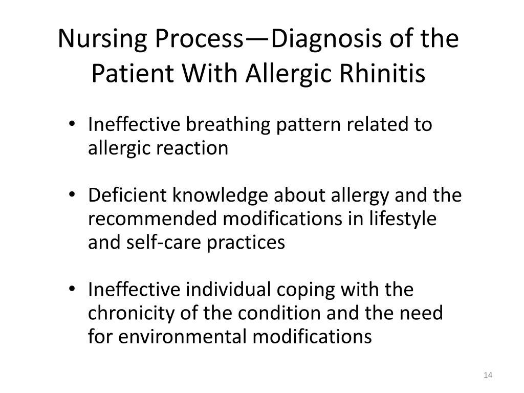 Nursing Process—Diagnosis of the