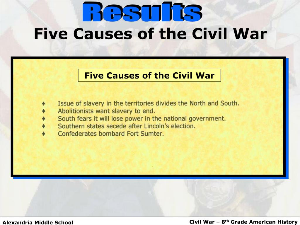 Five Causes of the Civil War