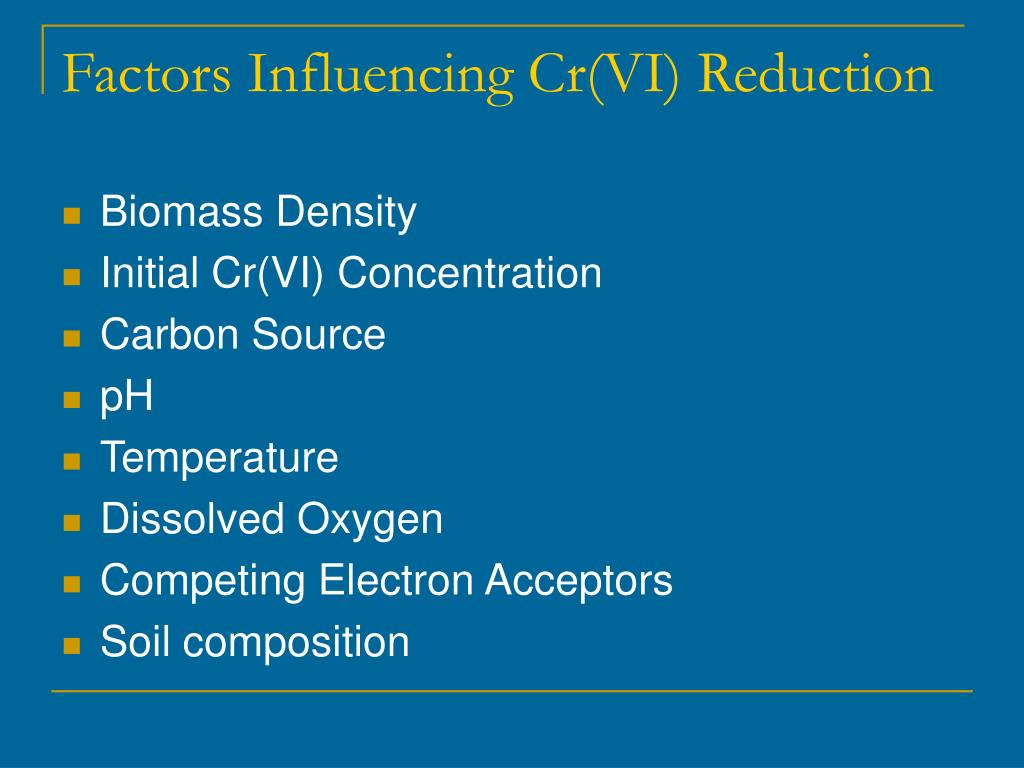 Factors Influencing Cr(VI) Reduction