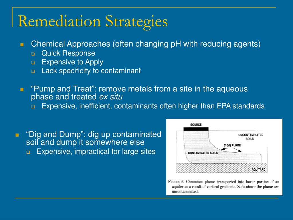Chemical Approaches (often changing pH with reducing agents)