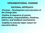 organizational change12