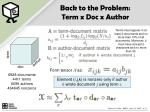 back to the problem term x doc x author