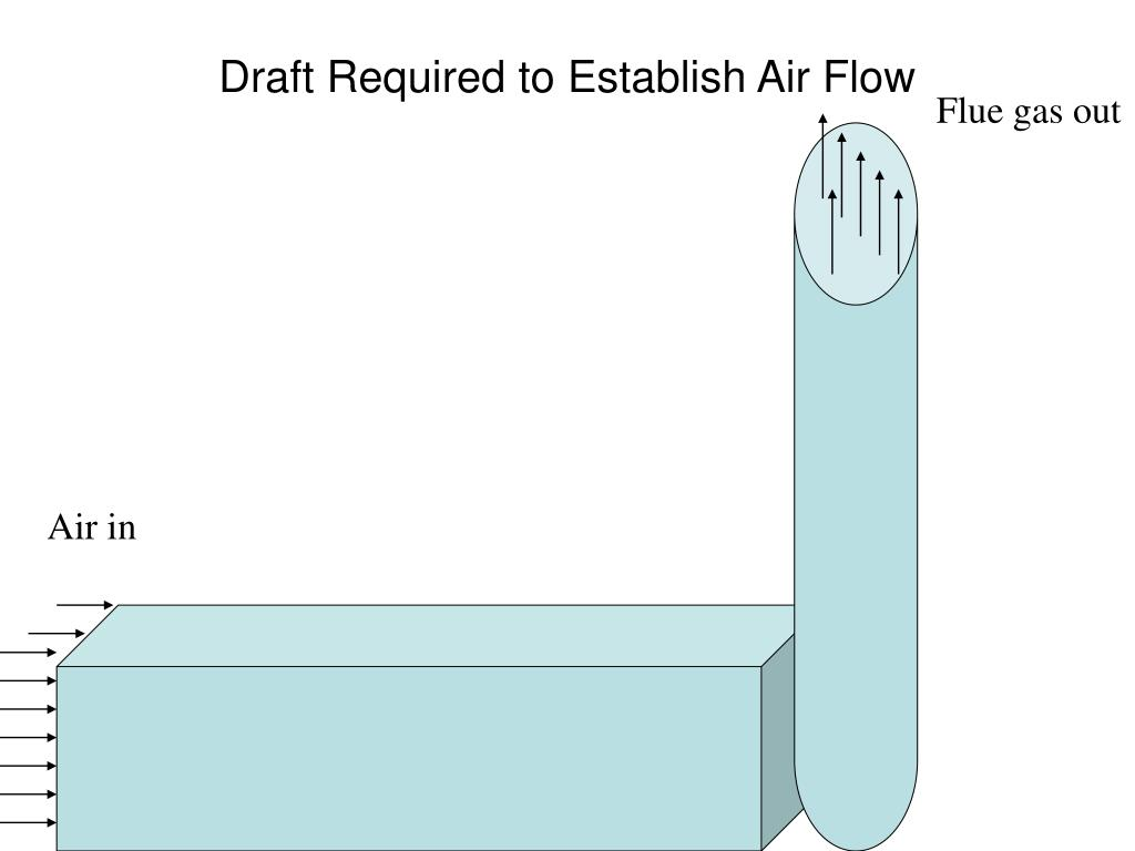 Draft Required to Establish Air Flow